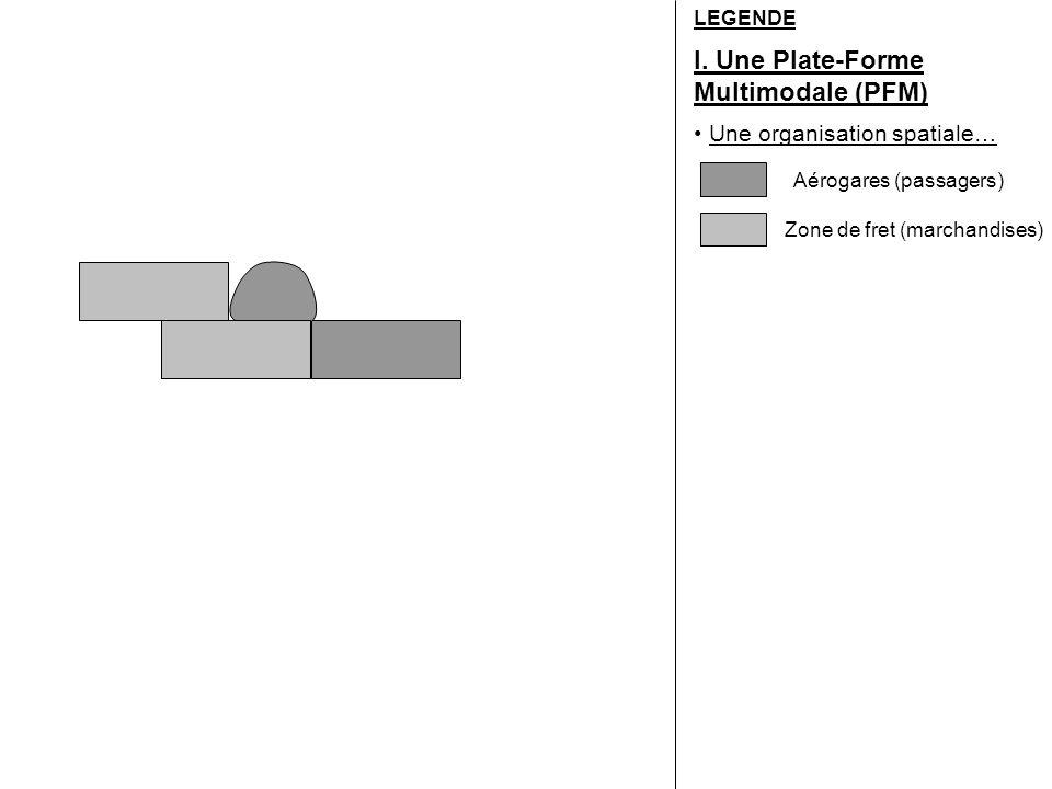 LEGENDE I. Une Plate-Forme Multimodale (PFM) Une organisation spatiale… Aérogares (passagers) Zone de fret (marchandises)