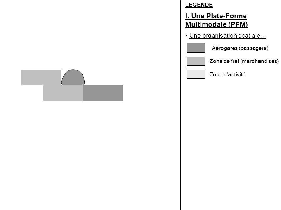 LEGENDE I. Une Plate-Forme Multimodale (PFM) Une organisation spatiale… Aérogares (passagers) Zone de fret (marchandises) Zone d'activité