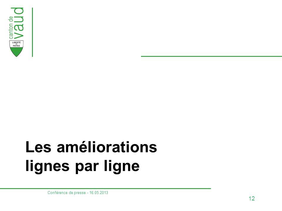 Les améliorations lignes par ligne Conférence de presse - 16.05.2013 12