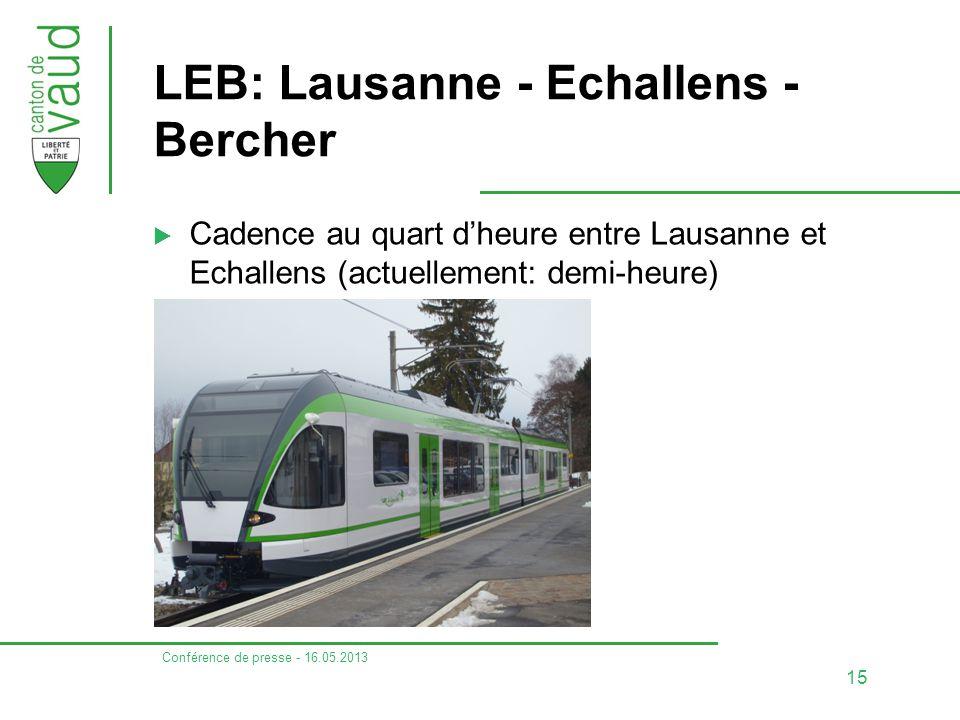 Conférence de presse - 16.05.2013 15 LEB: Lausanne - Echallens - Bercher  Cadence au quart d'heure entre Lausanne et Echallens (actuellement: demi-heure)