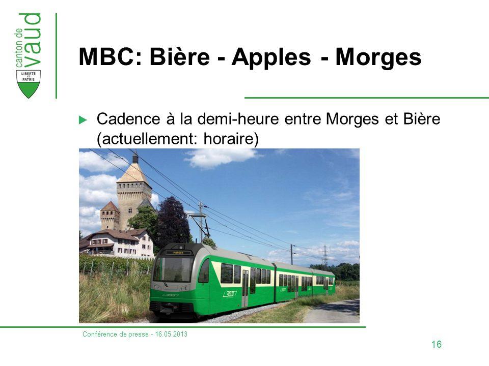 Conférence de presse - 16.05.2013 16 MBC: Bière - Apples - Morges  Cadence à la demi-heure entre Morges et Bière (actuellement: horaire)