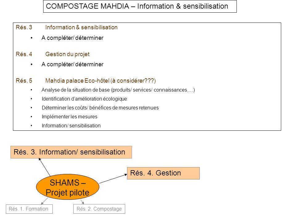 COMPOSTAGE MAHDIA – Information & sensibilisation SHAMS – Projet pilote Rés. 3. Information/ sensibilisation Rés. 1. Formation Rés. 2. Compostage Rés.
