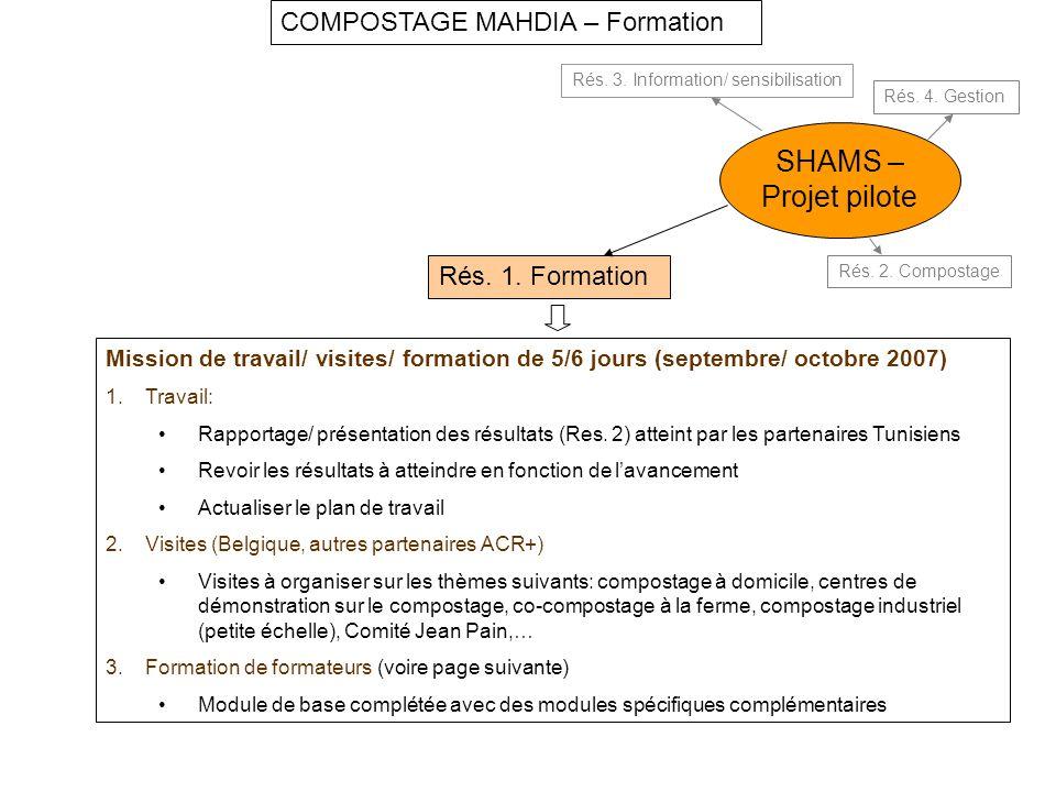 SHAMS – Projet pilote Rés. 3. Information/ sensibilisation Rés. 1. Formation COMPOSTAGE MAHDIA – Formation Rés. 2. Compostage Mission de travail/ visi