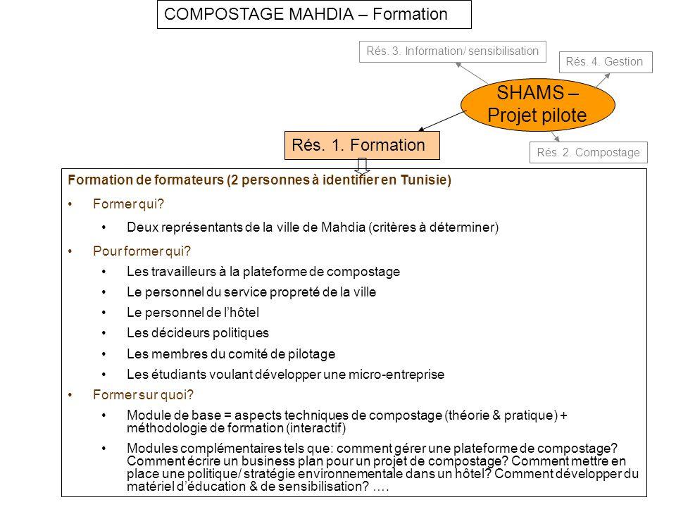 COMPOSTAGE MAHDIA – Formation Formation de formateurs (2 personnes à identifier en Tunisie) Former qui? Deux représentants de la ville de Mahdia (crit