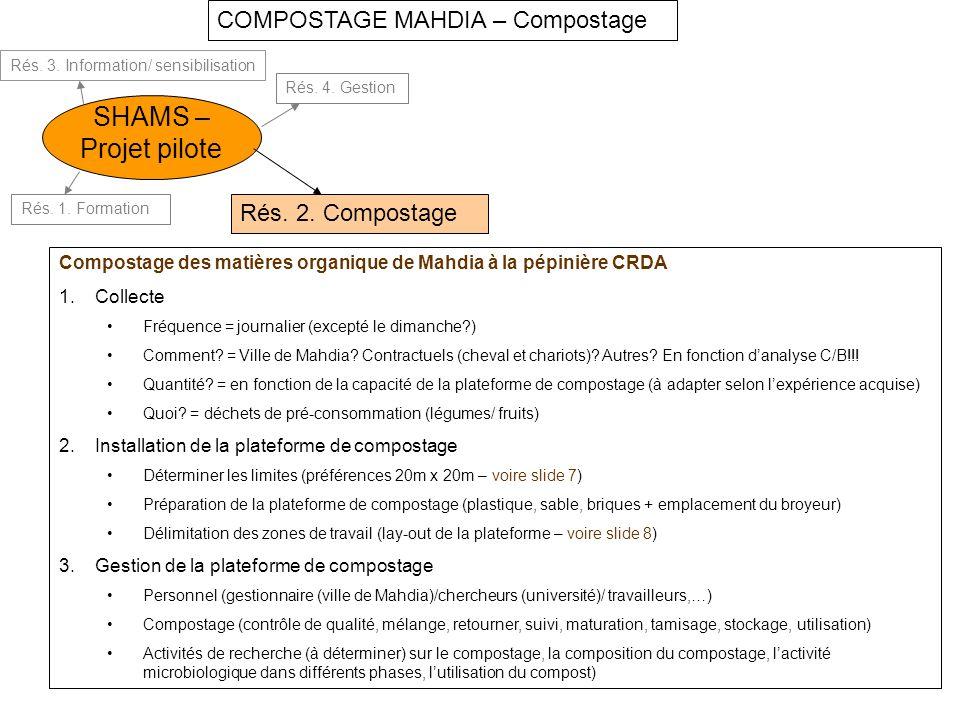 SHAMS – Projet pilote Rés. 3. Information/ sensibilisation Rés. 2. Compostage COMPOSTAGE MAHDIA – Compostage Rés. 1. Formation Compostage des matières