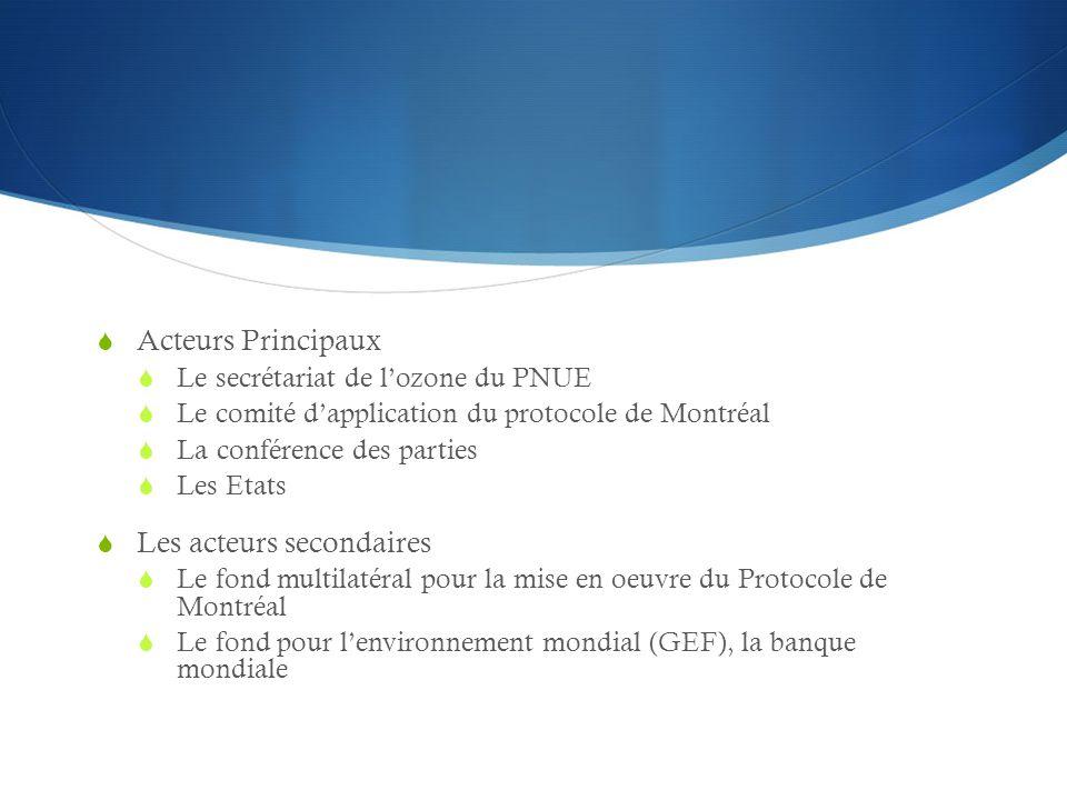 1. Les acteurs de la procédure de non- r e s p e c t  Acteurs Principaux  Le secrétariat de l'ozone du PNUE  Le comité d'application du protocole d