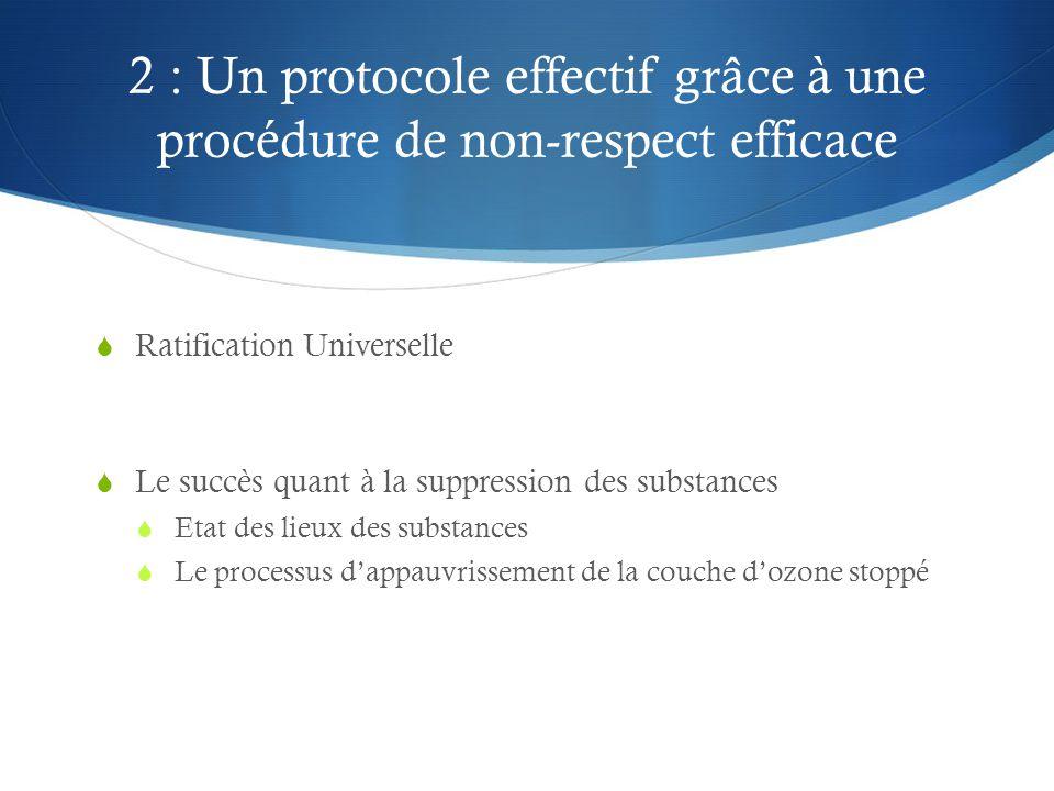 2 : Un protocole effectif grâce à une procédure de non-respect efficace  Ratification Universelle  Le succès quant à la suppression des substances 