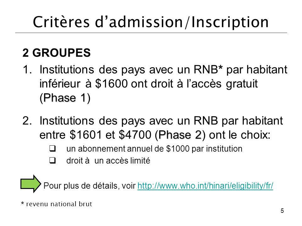 Critères d'admission/Inscription 2 GROUPES Phase 1 1.Institutions des pays avec un RNB* par habitant inférieur à $1600 ont droit à l'accès gratuit (Ph