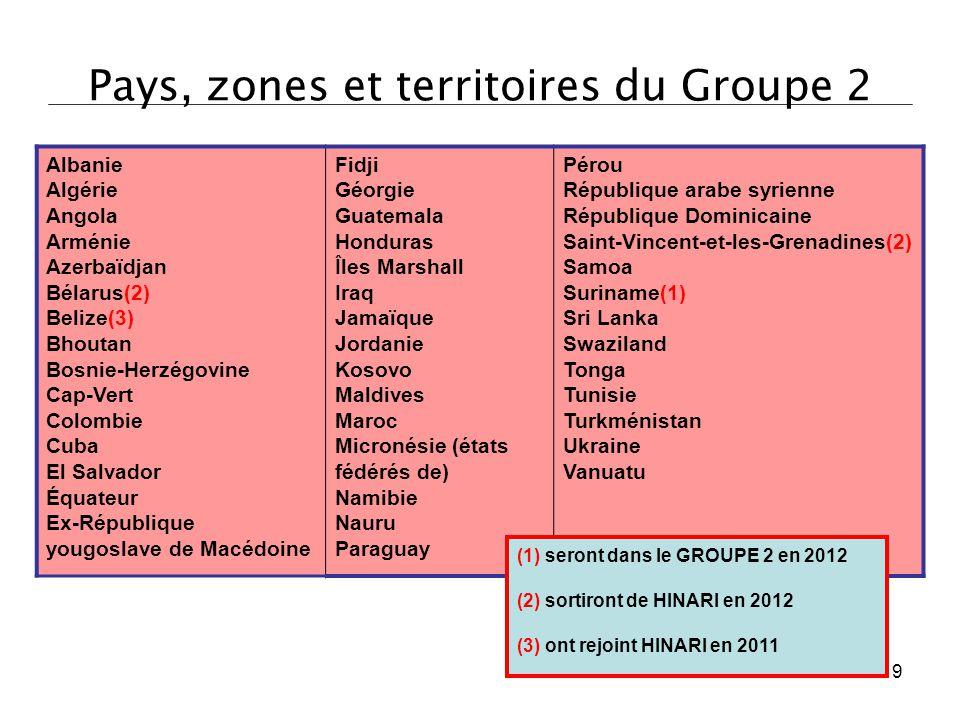 Pays, zones et territoires du Groupe 2 Albanie Algérie Angola Arménie Azerbaïdjan Bélarus(2) Belize(3) Bhoutan Bosnie-Herzégovine Cap-Vert Colombie Cu