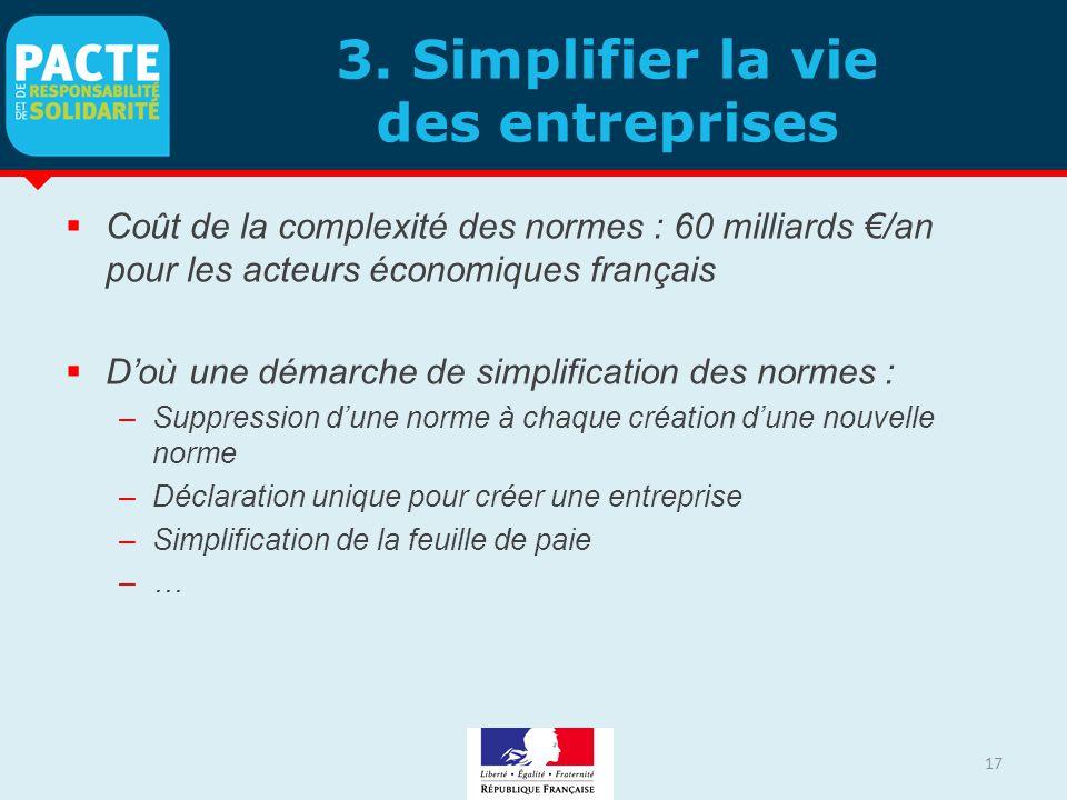 3. Simplifier la vie des entreprises  Coût de la complexité des normes : 60 milliards €/an pour les acteurs économiques français  D'où une démarche