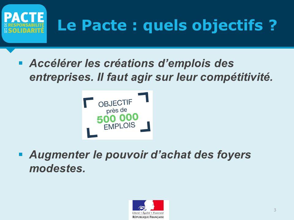 Le Pacte : quels objectifs . Accélérer les créations d'emplois des entreprises.