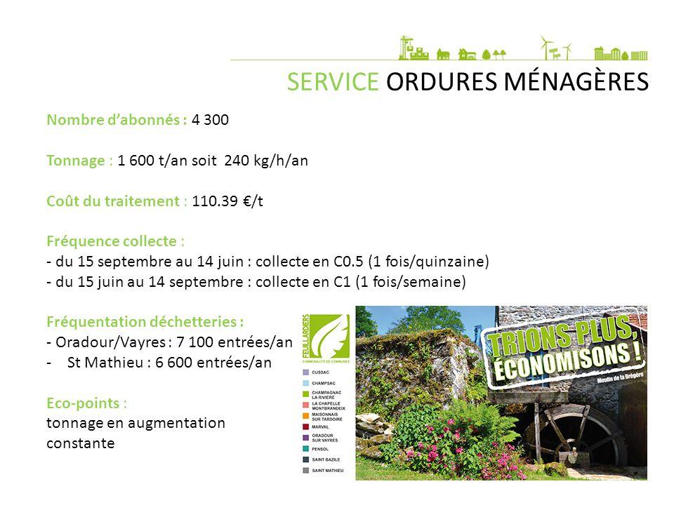 SERVICE ORDURES MÉNAGÈRES Nombre d'abonnés : 4 300 Tonnage : 1 600 t/an soit 240 kg/h/an Coût du traitement : 110.39 €/t Fréquence collecte : - du 15