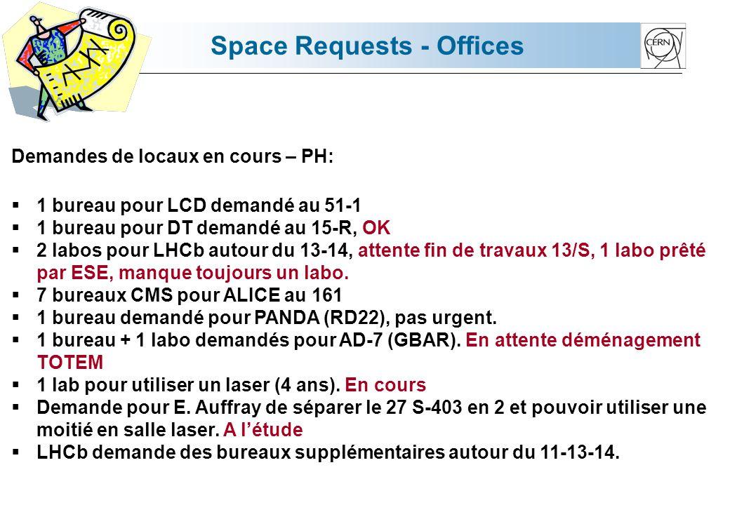 Space Requests - Offices Demandes de locaux en cours – PH:  1 bureau pour LCD demandé au 51-1  1 bureau pour DT demandé au 15-R, OK  2 labos pour LHCb autour du 13-14, attente fin de travaux 13/S, 1 labo prêté par ESE, manque toujours un labo.