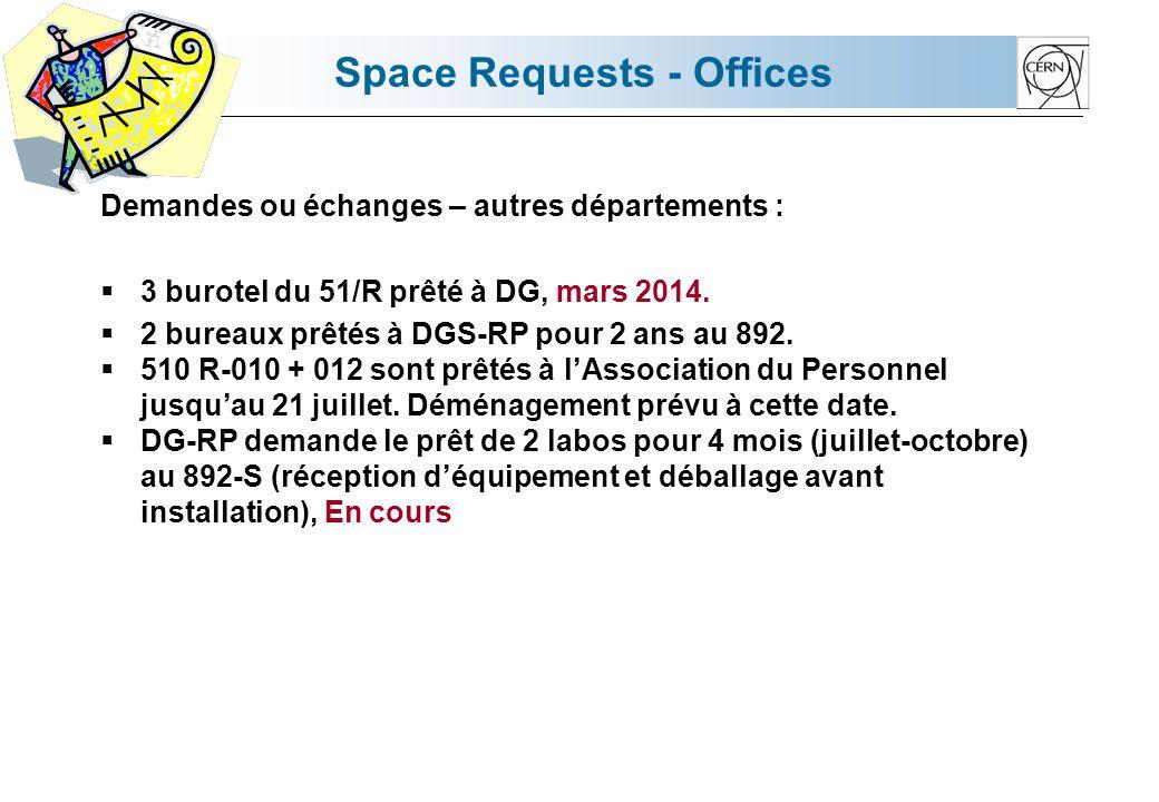 Space Requests - Offices Divers :  904-1 023, local INEO vers 879, En attente  275, source ISOLDE vers 115: construction en cours  226, locaux libérés par DIRAC et réaménagés pour TOTEM (lab électrique + atelier).