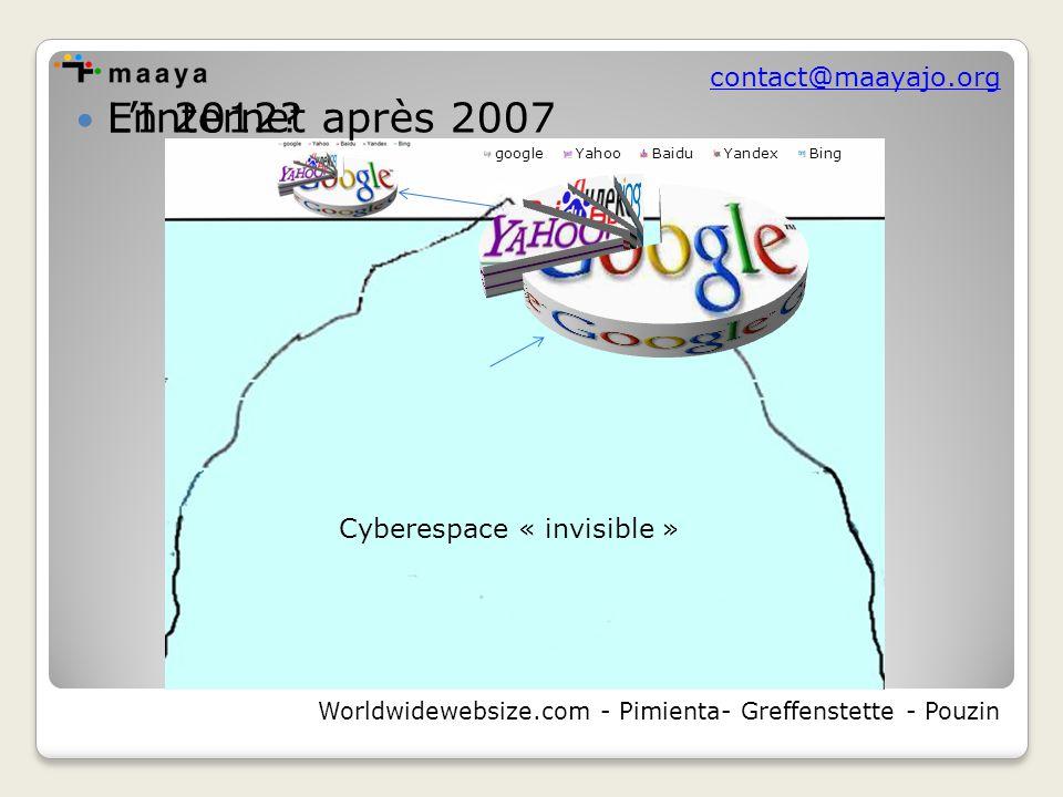 contact@maayajo.org Nombre de noms de domaine (ICANN) 625 330 000 Non ICANN (Chine, Russie, OpenRoot, The Commonwealth, Ligue des Nations indiennes d'Amérique, etc.) ??.