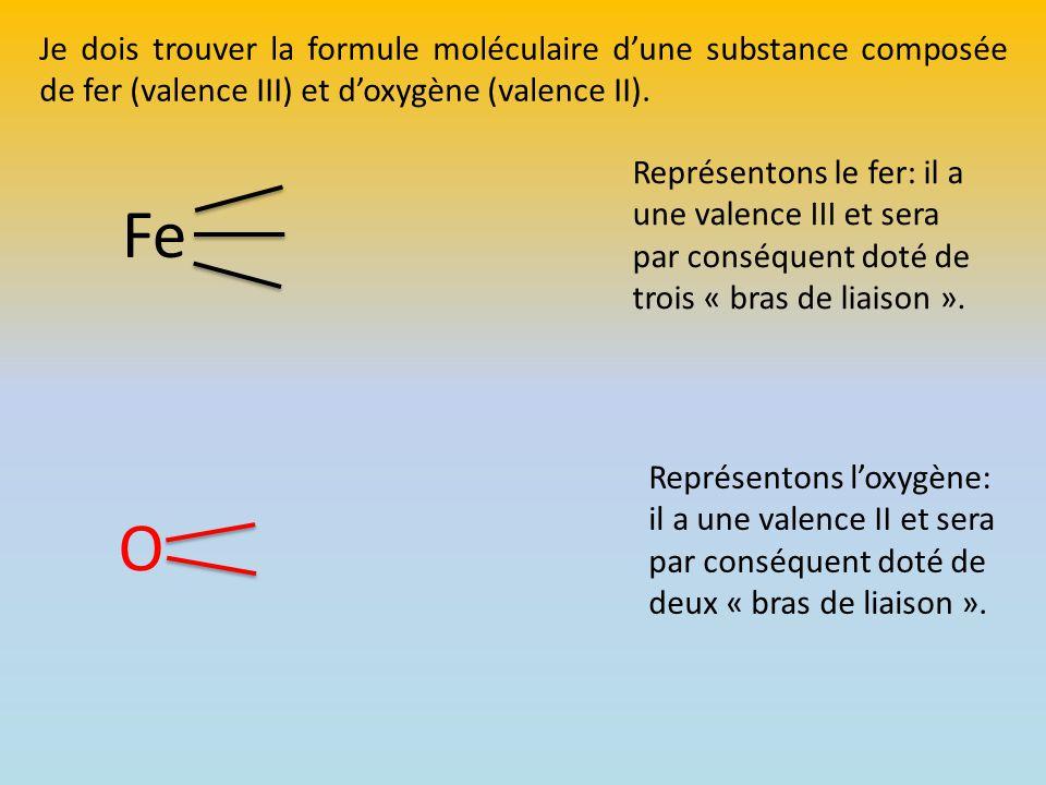 Je dois trouver la formule moléculaire d'une substance composée de fer (valence III) et d'oxygène (valence II). Représentons le fer: il a une valence