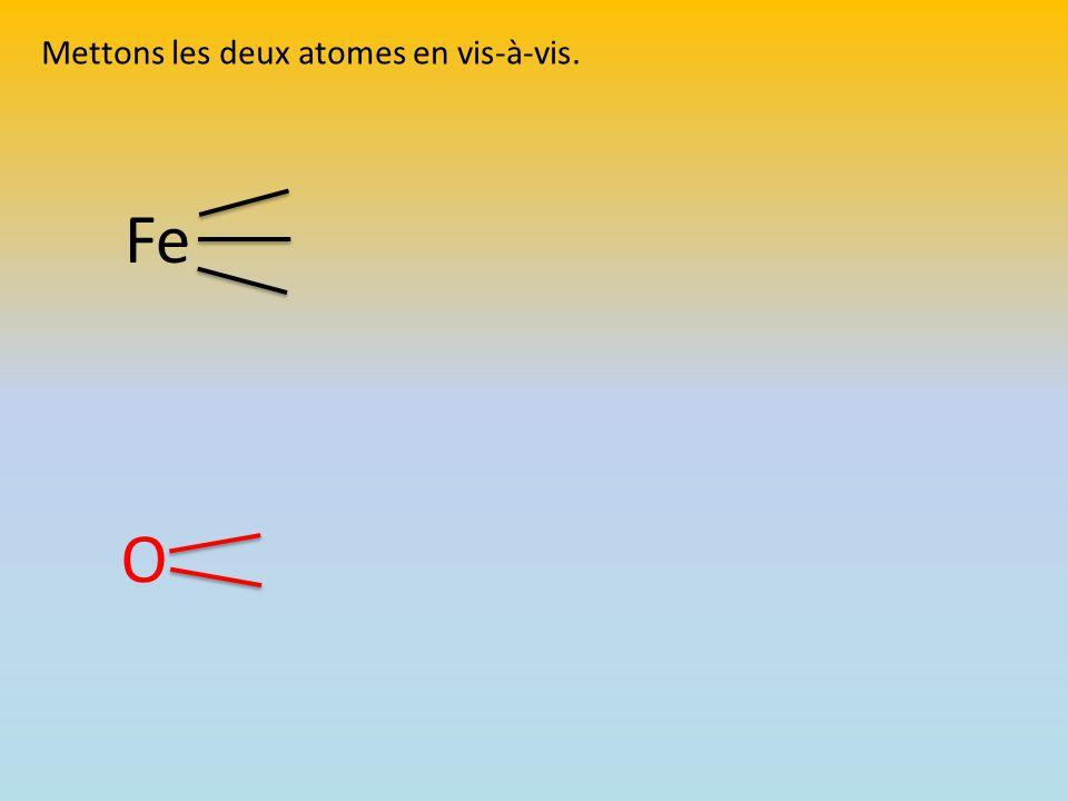 Fe O Mettons les deux atomes en vis-à-vis. O