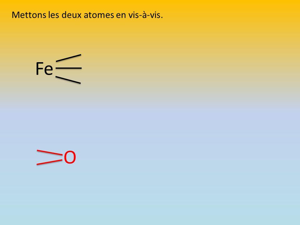 Fe Mettons les deux atomes en vis-à-vis. O