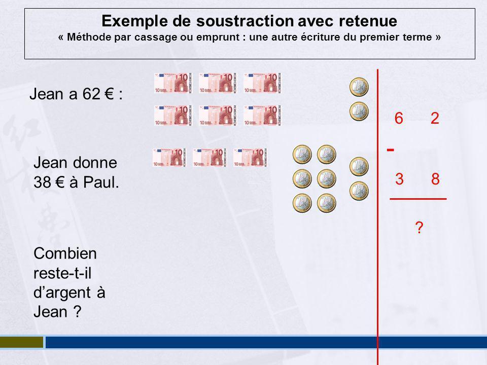 Exemple de soustraction avec retenue « Méthode par cassage ou emprunt : une autre écriture du premier terme » Jean a 62 € : 6 2 Jean donne 38 € à Paul.