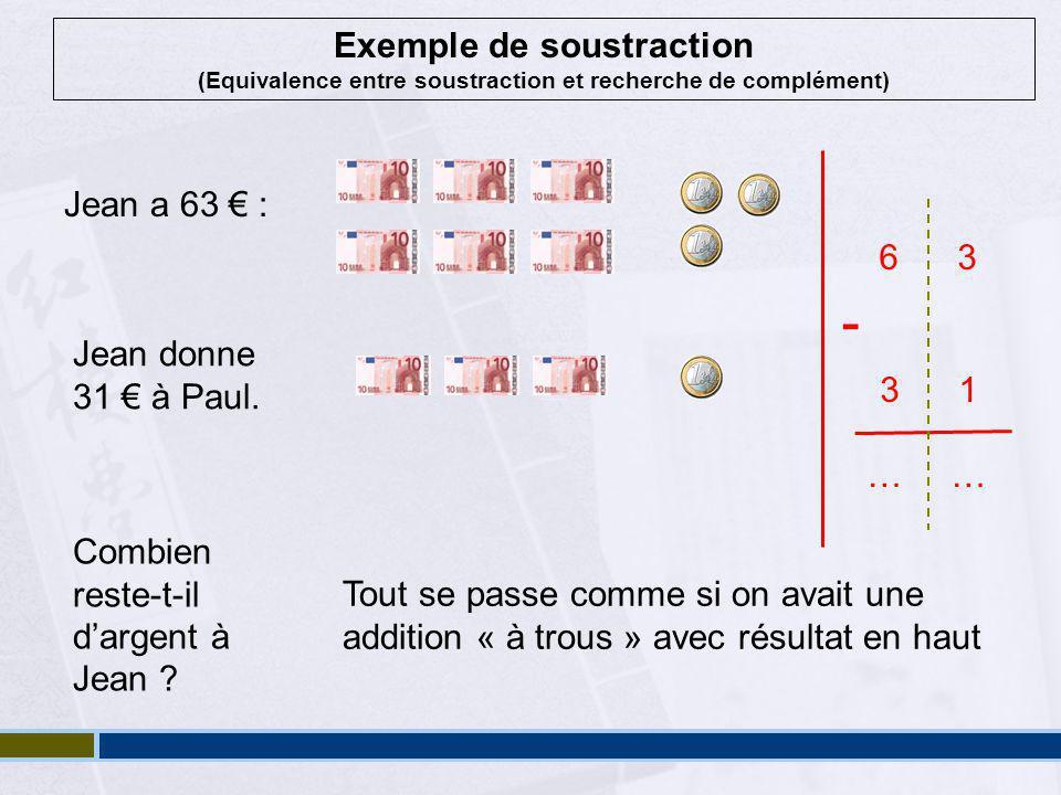 Exemple de soustraction (Equivalence entre soustraction et recherche de complément) Combien reste-t-il d'argent à Jean .