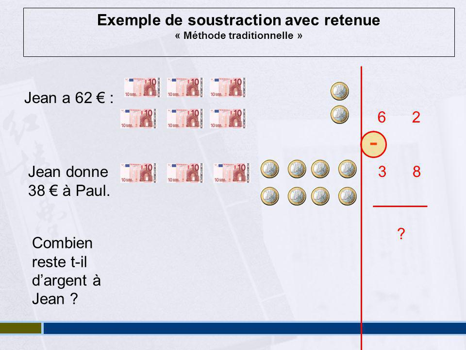 Exemple de soustraction avec retenue « Méthode traditionnelle » Jean a 62 € : 6 2 3 8 - .