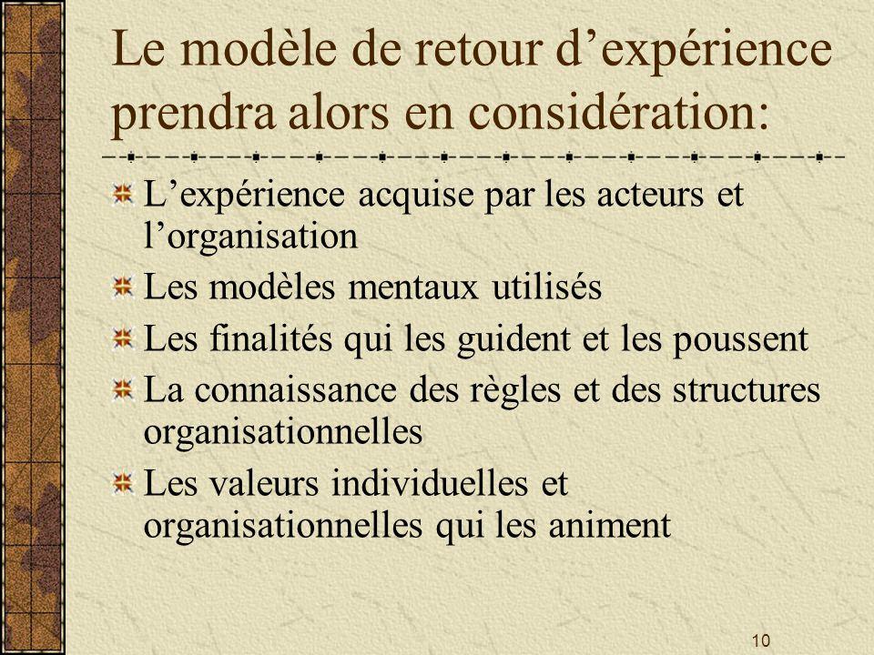 10 Le modèle de retour d'expérience prendra alors en considération: L'expérience acquise par les acteurs et l'organisation Les modèles mentaux utilisé