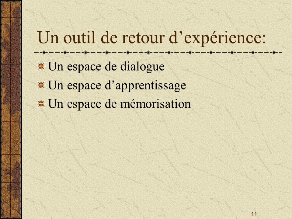 11 Un outil de retour d'expérience: Un espace de dialogue Un espace d'apprentissage Un espace de mémorisation