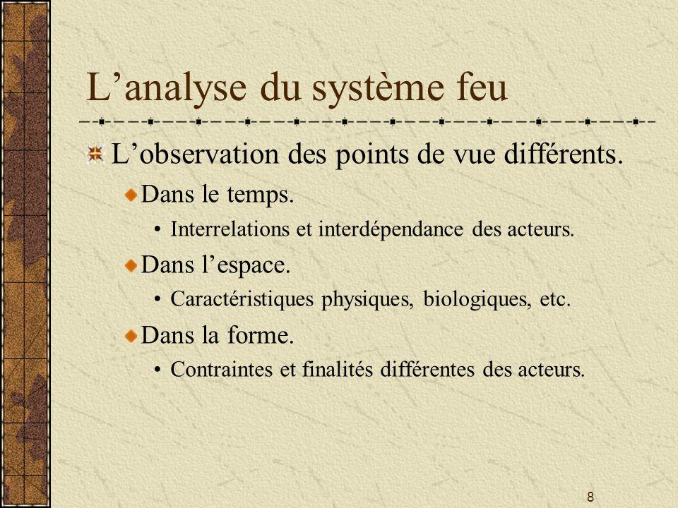 8 L'analyse du système feu L'observation des points de vue différents. Dans le temps. Interrelations et interdépendance des acteurs. Dans l'espace. Ca
