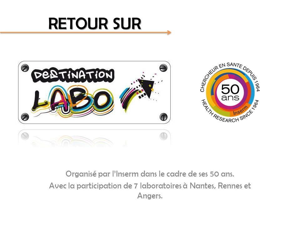RETOUR SUR Organisé par l'Inserm dans le cadre de ses 50 ans. Avec la participation de 7 laboratoires à Nantes, Rennes et Angers.