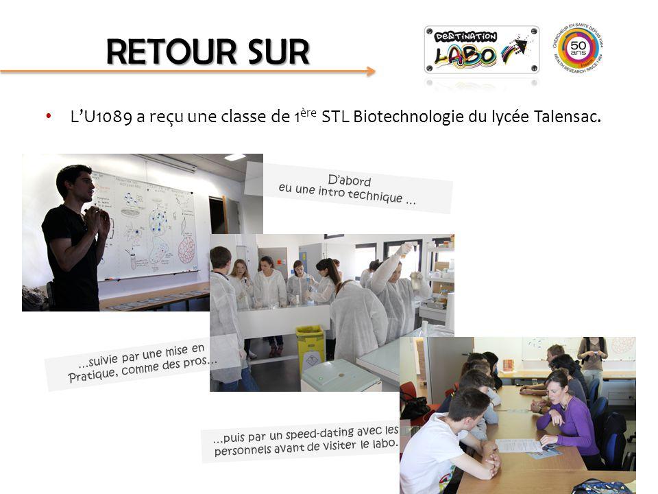 L'U1089 a reçu une classe de 1 ère STL Biotechnologie du lycée Talensac. RETOUR SUR D'abord eu une intro technique … …suivie par une mise en Pratique,