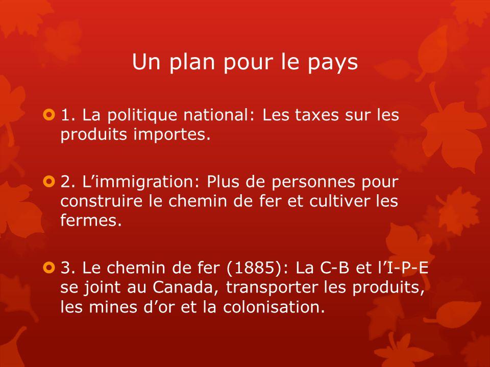 Un plan pour le pays  1.La politique national: Les taxes sur les produits importes.