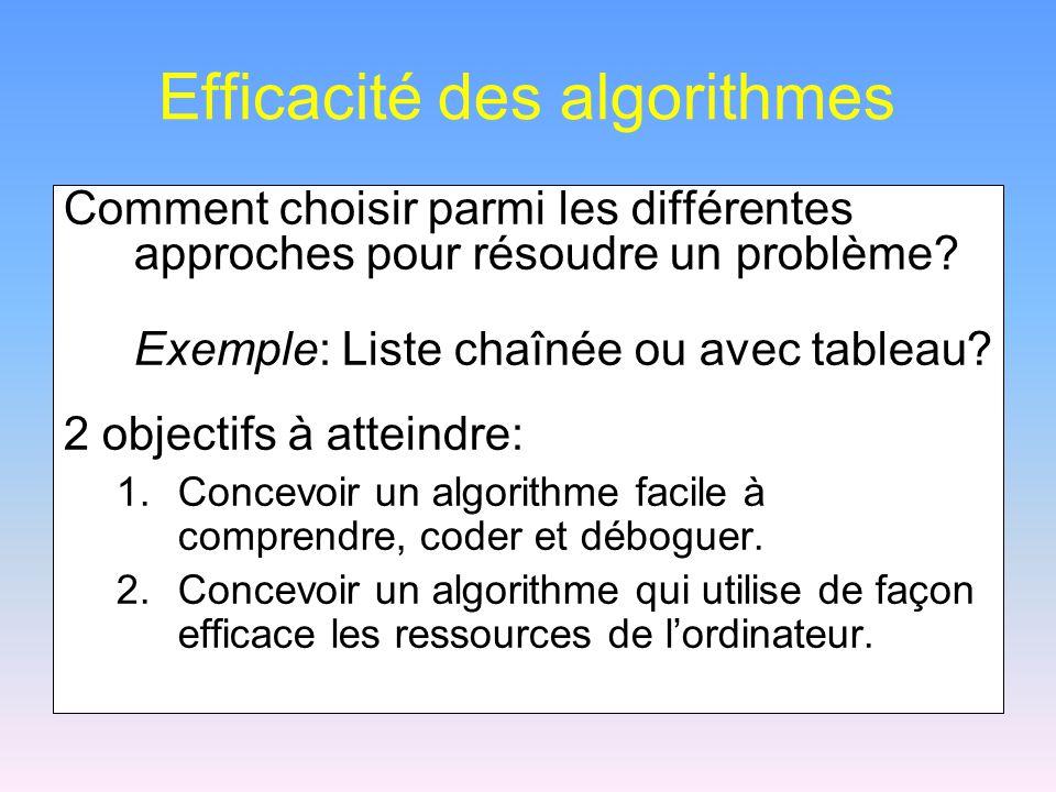 Efficacité des algorithmes Comment choisir parmi les différentes approches pour résoudre un problème.