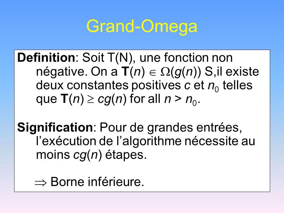 Grand-Omega Definition: Soit T(N), une fonction non négative.