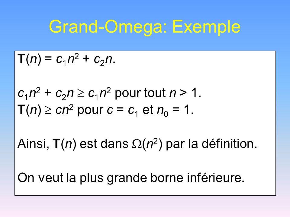 Grand-Omega: Exemple T(n) = c 1 n 2 + c 2 n.c 1 n 2 + c 2 n  c 1 n 2 pour tout n > 1.
