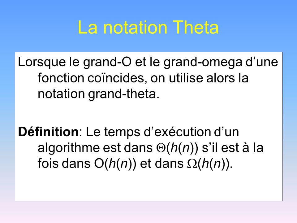 La notation Theta Lorsque le grand-O et le grand-omega d'une fonction coïncides, on utilise alors la notation grand-theta.