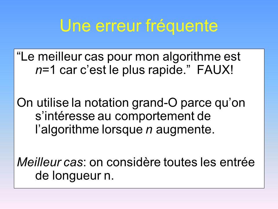 Une erreur fréquente Le meilleur cas pour mon algorithme est n=1 car c'est le plus rapide. FAUX.