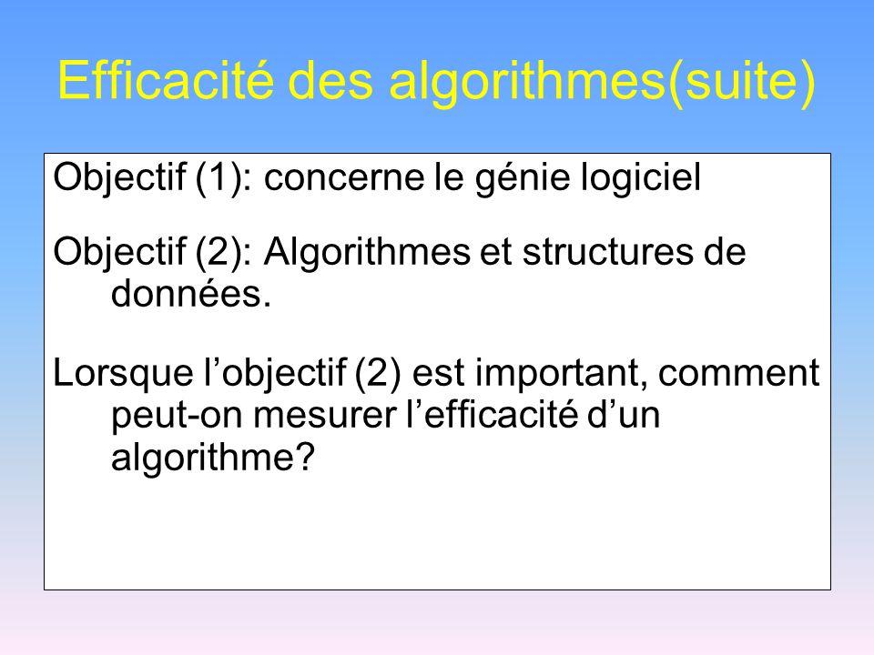 Efficacité des algorithmes(suite) Objectif (1): concerne le génie logiciel Objectif (2): Algorithmes et structures de données.