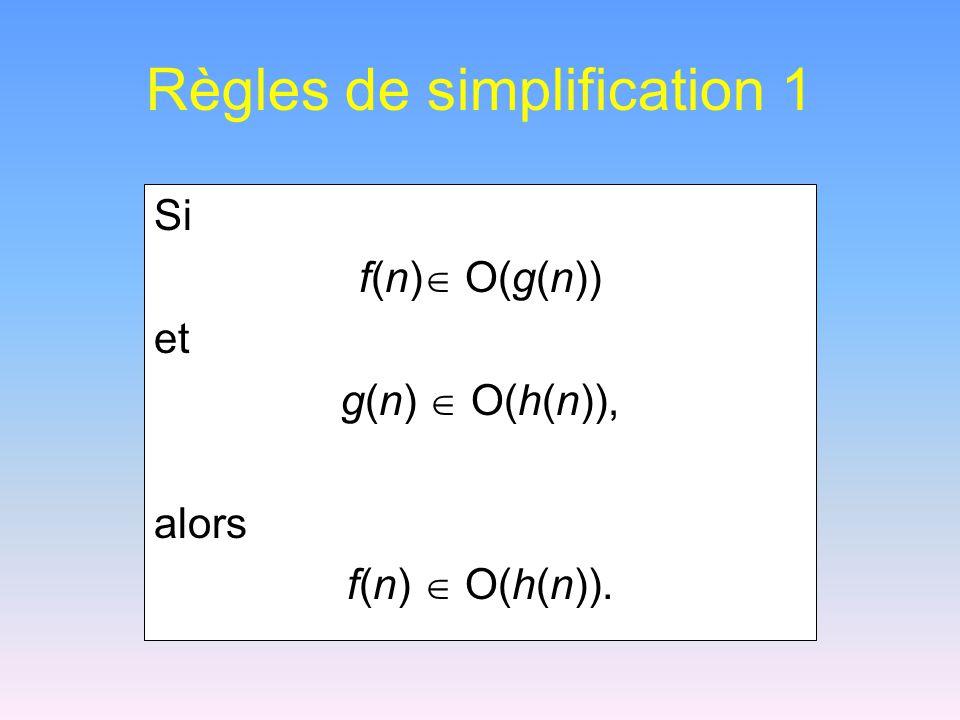 Règles de simplification 1 Si f(n)  O(g(n)) et g(n)  O(h(n)), alors f(n)  O(h(n)).