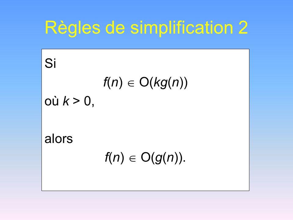 Règles de simplification 2 Si f(n)  O(kg(n)) où k > 0, alors f(n)  O(g(n)).