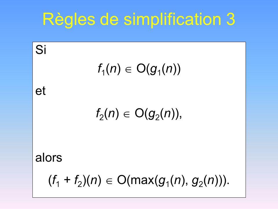 Règles de simplification 3 Si f 1 (n)  O(g 1 (n)) et f 2 (n)  O(g 2 (n)), alors (f 1 + f 2 )(n)  O(max(g 1 (n), g 2 (n))).