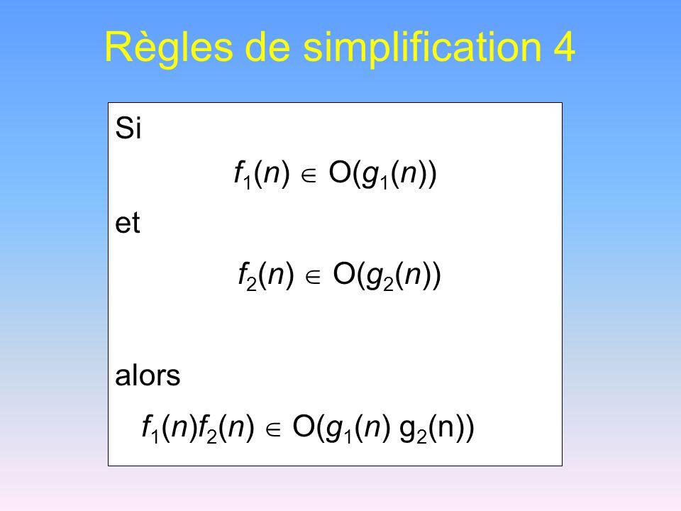Règles de simplification 4 Si f 1 (n)  O(g 1 (n)) et f 2 (n)  O(g 2 (n)) alors f 1 (n)f 2 (n)  O(g 1 (n) g 2 (n)) n)).