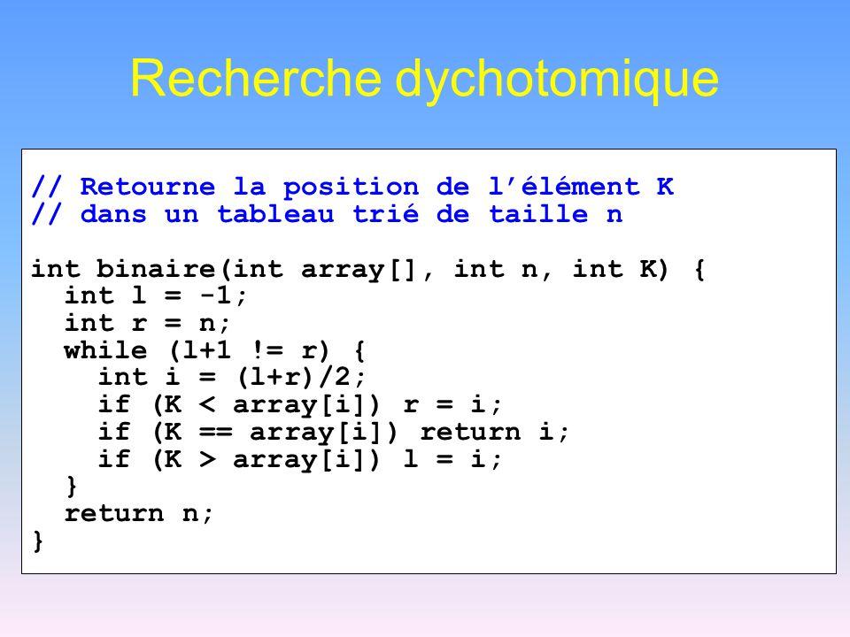 Recherche dychotomique // Retourne la position de l'élément K // dans un tableau trié de taille n int binaire(int array[], int n, int K) { int l = -1; int r = n; while (l+1 != r) { int i = (l+r)/2; if (K < array[i]) r = i; if (K == array[i]) return i; if (K > array[i]) l = i; } return n; }