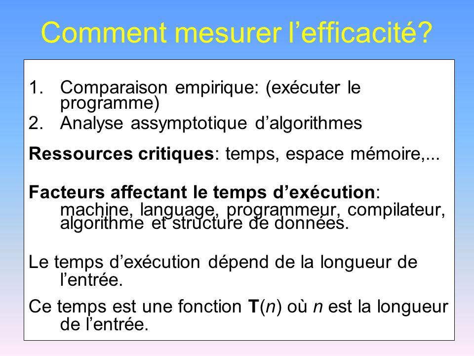 Comment mesurer l'efficacité.