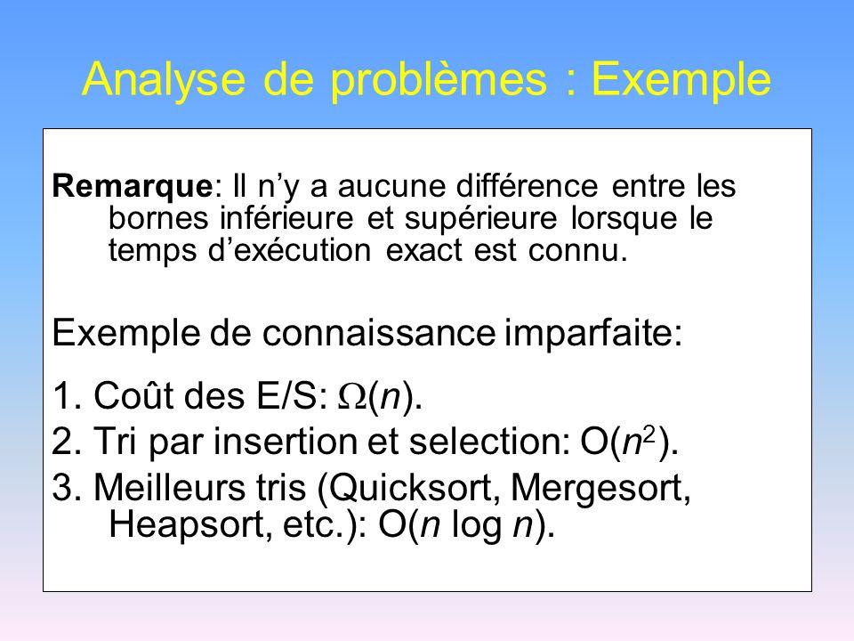 Analyse de problèmes : Exemple Remarque: Il n'y a aucune différence entre les bornes inférieure et supérieure lorsque le temps d'exécution exact est connu.