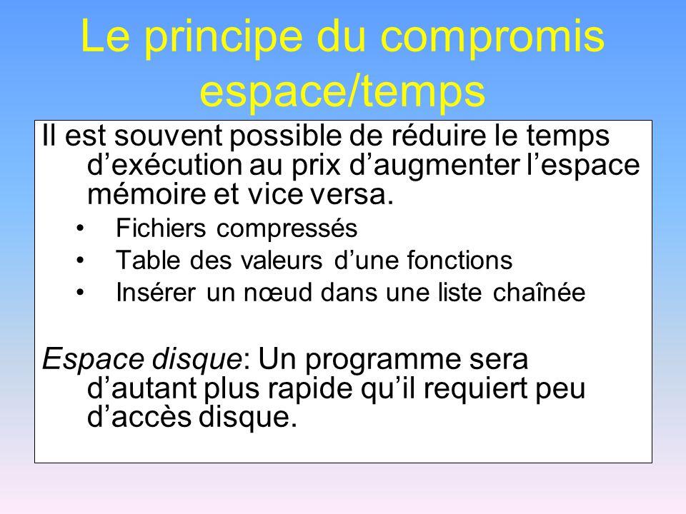 Le principe du compromis espace/temps Il est souvent possible de réduire le temps d'exécution au prix d'augmenter l'espace mémoire et vice versa.