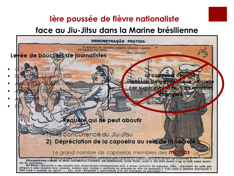 Ière poussée de fièvre nationaliste face au Jiu-Jitsu dans la Marine brésilienne Levée de boucliers de journalistes  O PAIZ, 6 avril 1908,  FON-FON, 11 avril 1908  A NOTICIA 24 avril 1908  ANOTICIA 30 avril 1908  A ESCOLA Octobre-Décembre 1908  Etc.