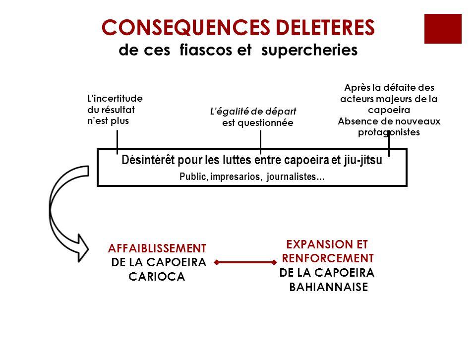 AFFAIBLISSEMENT DE LA CAPOEIRA CARIOCA L'égalité de départ est questionnée L'incertitude du résultat n'est plus Après la défaite des acteurs majeurs d