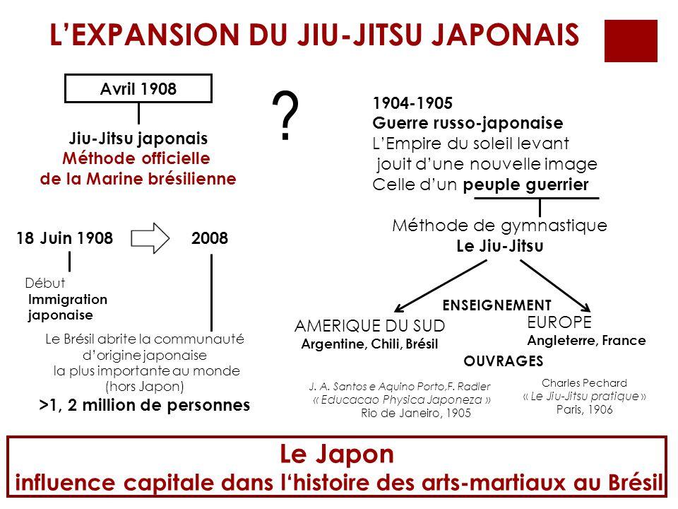 Avril 1908 Jiu-Jitsu japonais Méthode officielle de la Marine brésilienne ? 1904-1905 Guerre russo-japonaise L'Empire du soleil levant jouit d'une nou