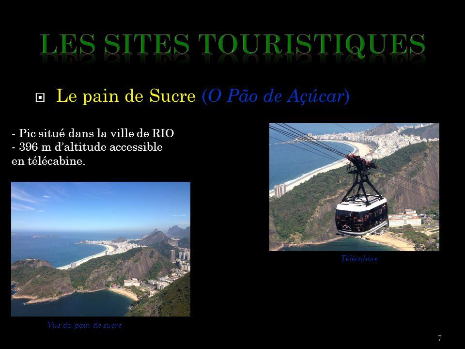  Le pain de Sucre ( O Pão de Açúcar ) 7 - Pic situé dans la ville de RIO - 396 m d'altitude accessible en télécabine. Vue du pain de sucre Télécabine