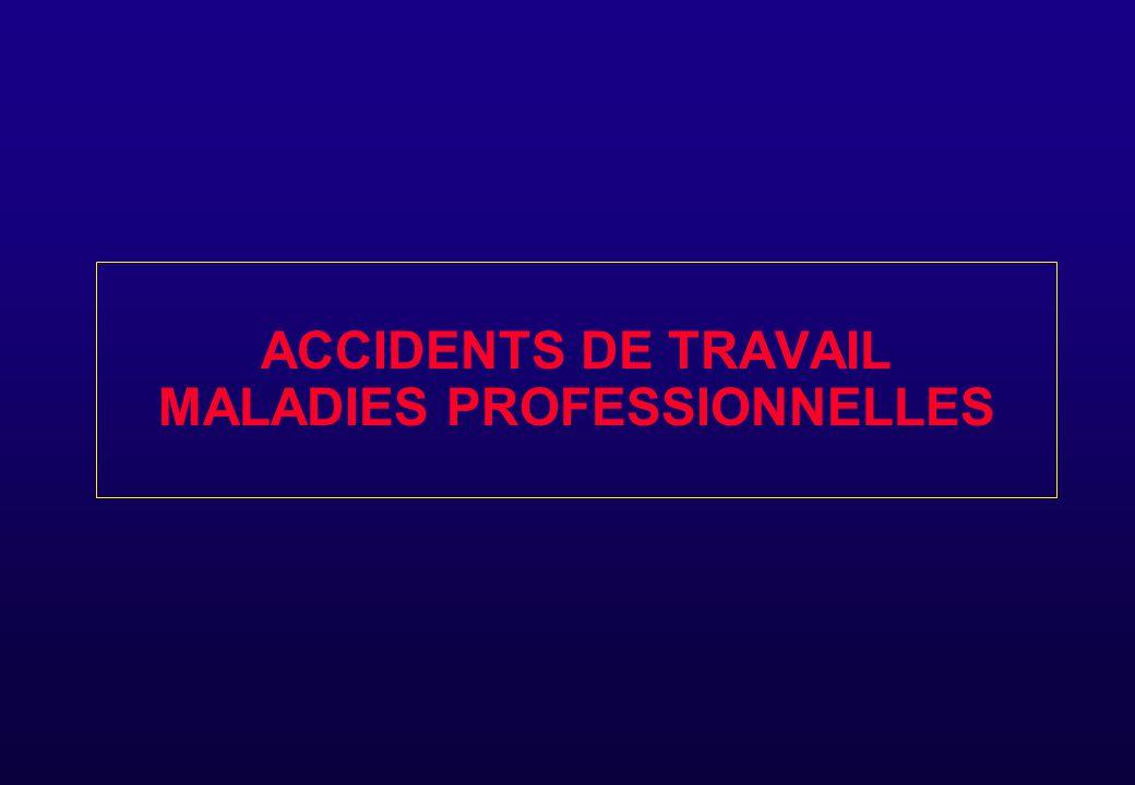ACCIDENT DE TRAVAIL Est considéré comme accident de travail, quelle qu 'en soit la cause, l 'accident survenu : - par le fait ou à l 'occasion du travail - sur les lieux ou au temps de travail - par l 'action violente et soudaine d 'une cause extérieure